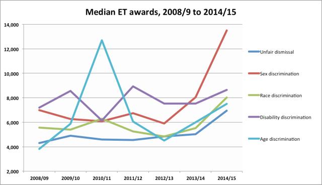 awardsmedian